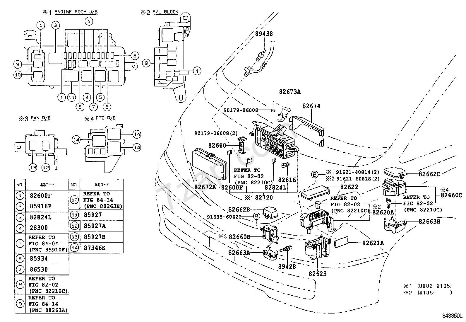 Toyota Estima Fuse Box Layout In English Explained Wiring Diagrams Previa Diagram Trusted U2022